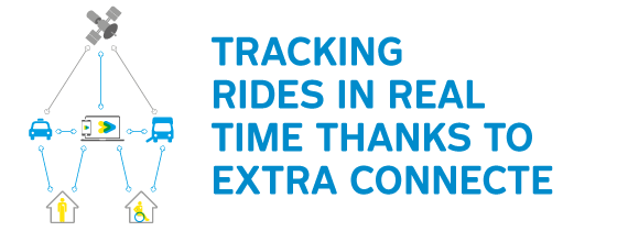Tracking rides in real time thanks to EXTRA Connecte